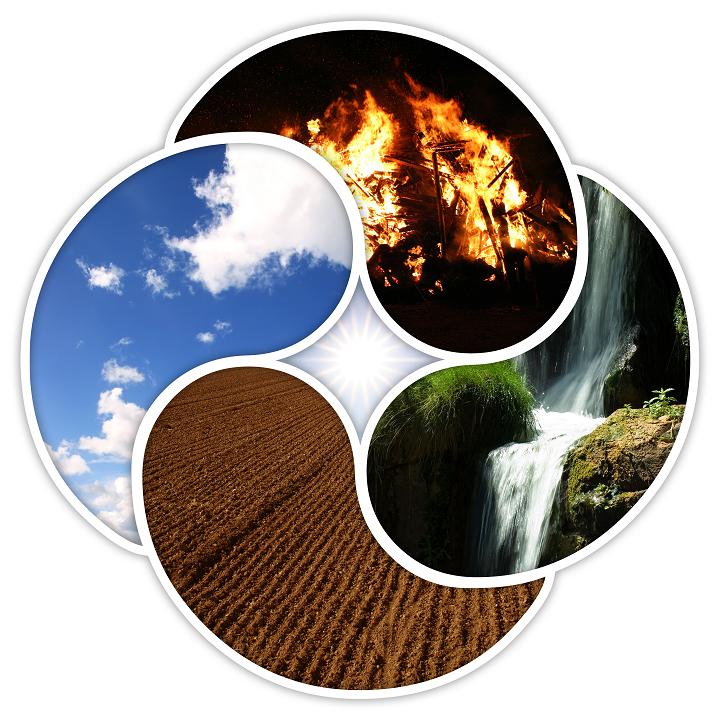 אוויר, אדמה, מים ואש: מה משמעותם בקביעת ההתנהגות האנושית?